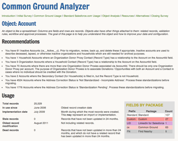 Common Ground Analyzer