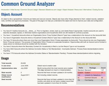 Common Ground Analyzer